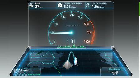Как проверить скорость интернет соединения? Утилиты для проверки