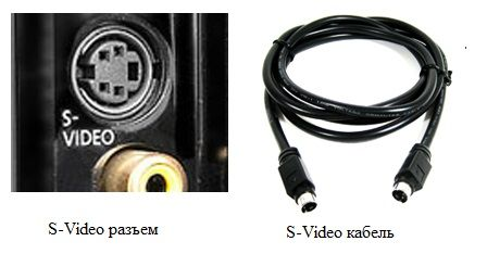 podkljuchenie-kompjutera-k-televizoru-s-pomoshhju-S-Video